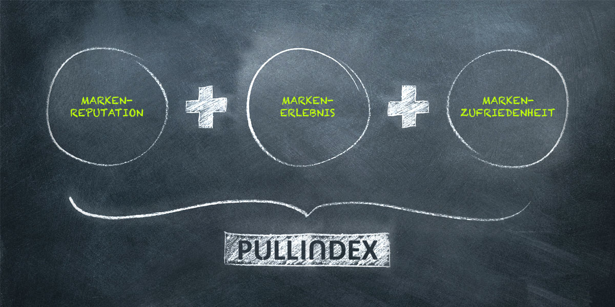 CX_Pullindex_1